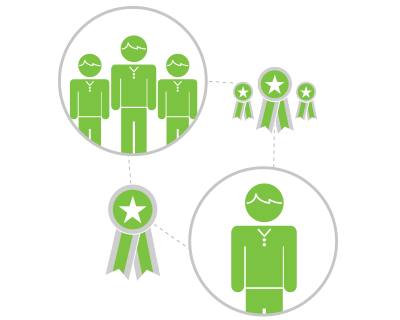 Publicize employee recognition | TemboSocial